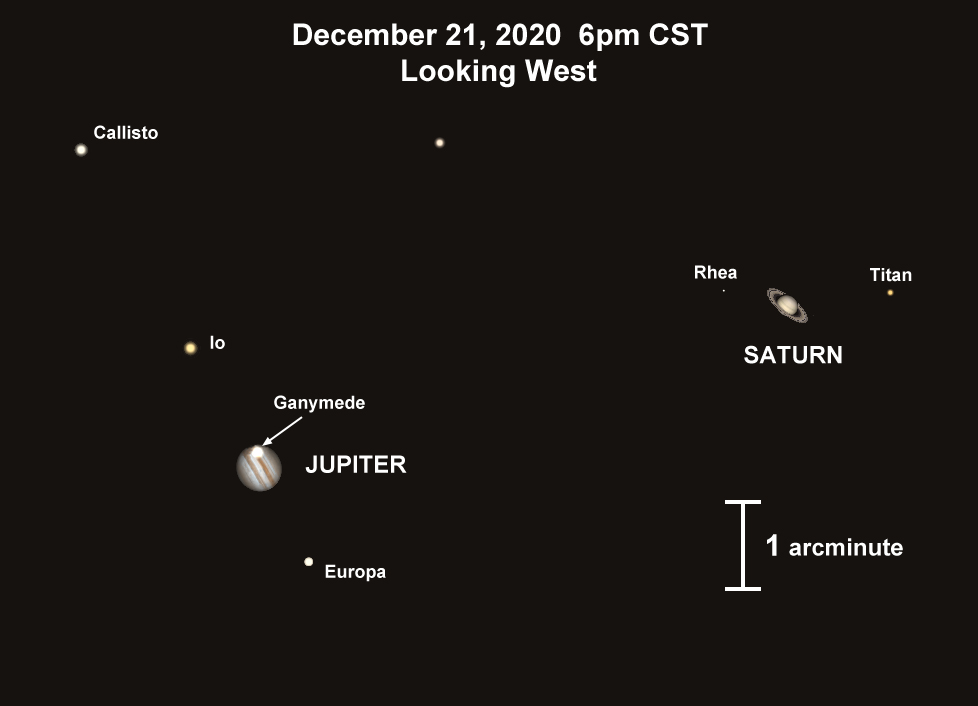 The Jupiter-Saturn Conjunction of Dec 21, 2020